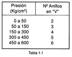 5_tabla1.1