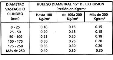 tabla15